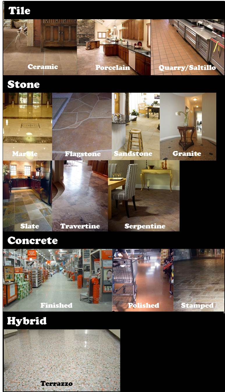 Terrazzo Cleaning | The clean scene blog